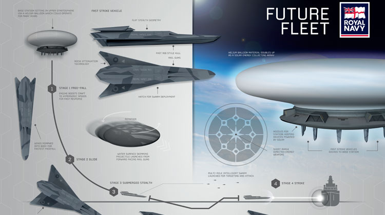 Royal Navy of the future